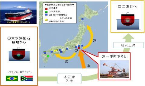 国際バルク戦略港湾の選定について/千葉県