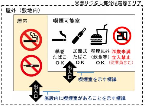 喫煙可能室イラスト