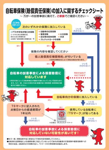 共済 自転車 保険 県民