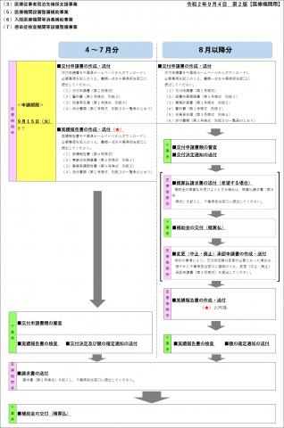 千葉 県 新型 コロナ ウイルス