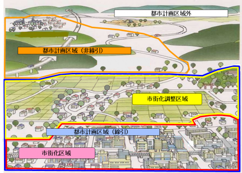 都市 計画 法 第 29 条