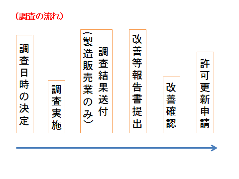   (ZENBI) 岡山を拠点に広島、福岡と活動の場を 全備 株式会社
